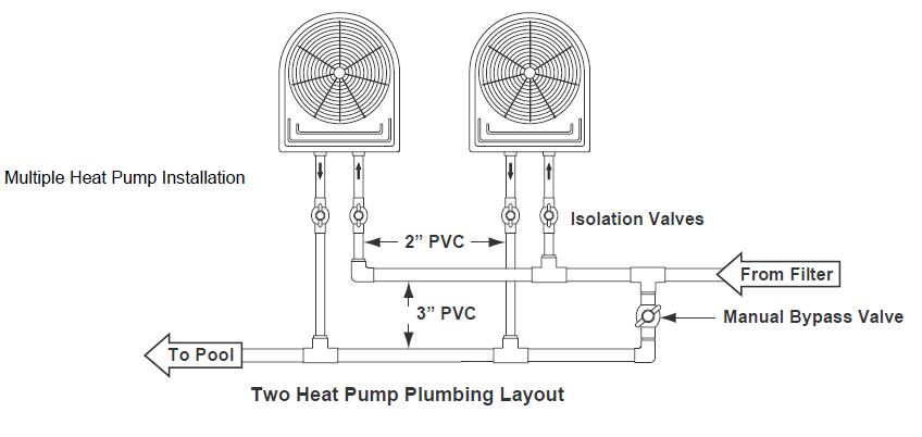 Two heat pumps working together