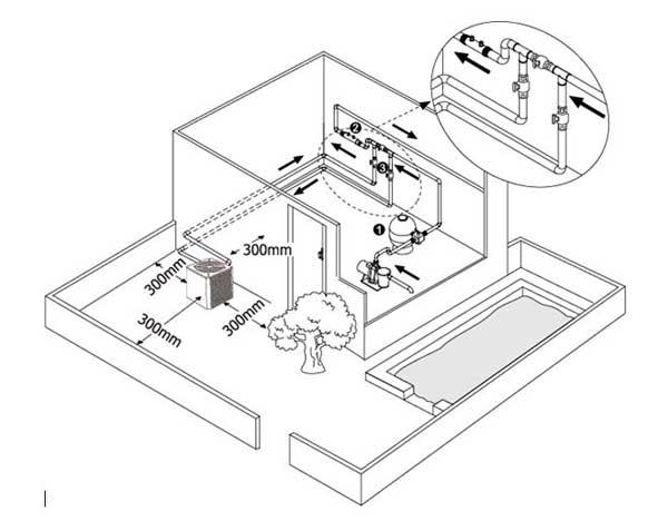 vertical-heat-pump-clearance-diagram.JPG