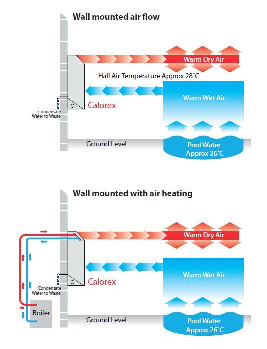 Calorex Vaporex Mounting Diagrams