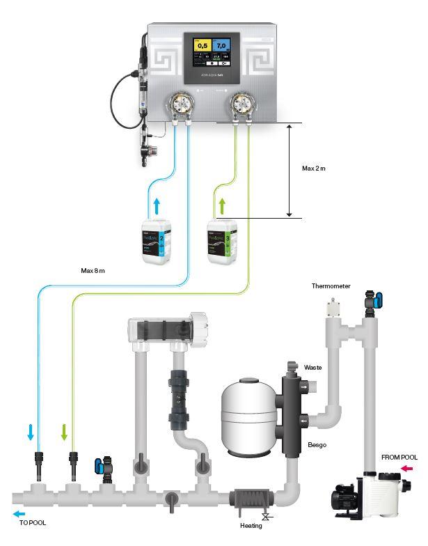 asin-aqua-salt-installation-diagram.JPG