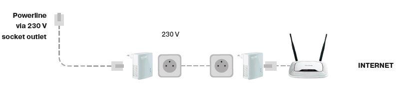 powerline-adaptors.JPG