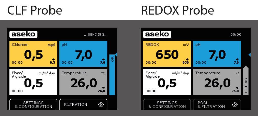 redox-and-clf-reading.JPG