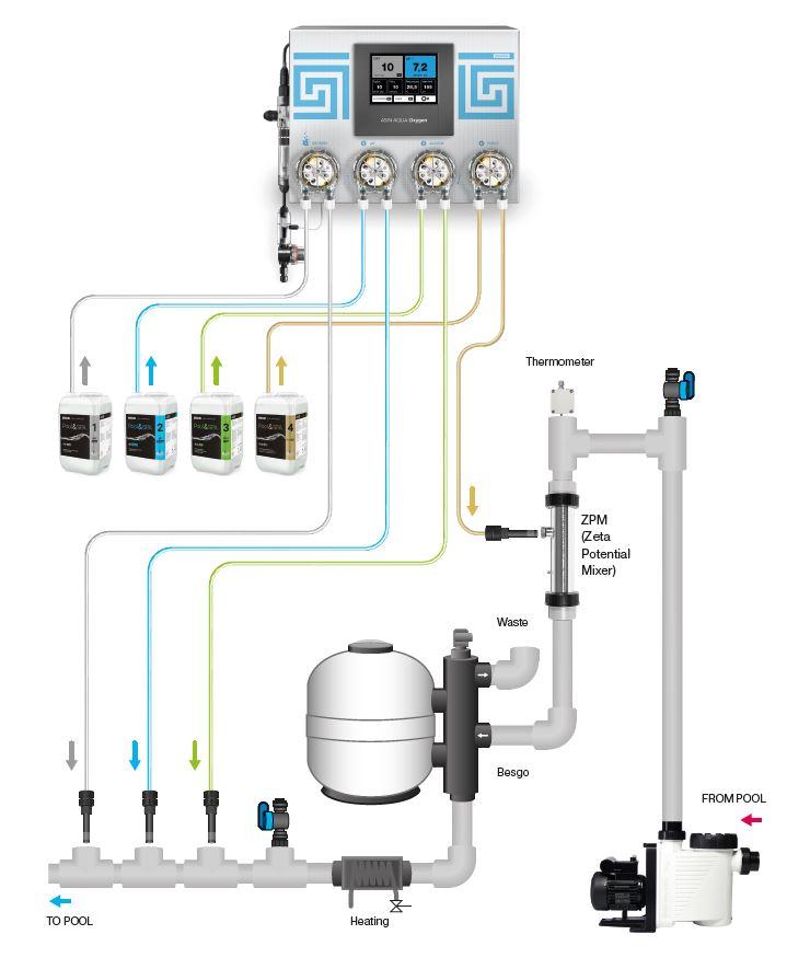 asin-aqua-oxygen-chenical-dosing-diagram.jpg