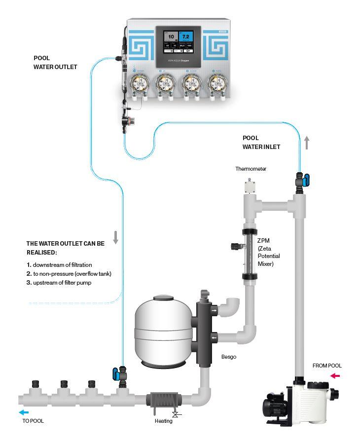 asin-aqua-oxygen-sampling-diagram.jpg